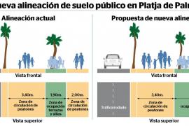 Cort dobla la superficie de ocupación de las terrazas en la Platja de Palma