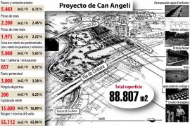 Cort autorizará que la iniciativa privada construya una zona deportiva en Can Angelí