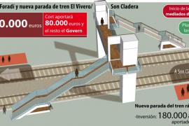 Las obras de la pasarela de Can Foradí empezarán en octubre