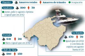 Los puertos deportivos logran unos niveles de ocupación superiores a 2012