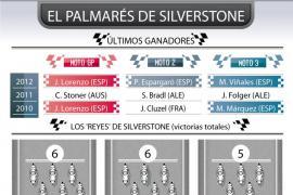 Los ganadores de Silverstone