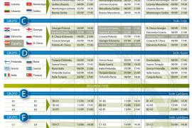 Calendario del Eurobasket Slovenia 2013