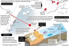 El Gobierno paraliza las inyecciones de gas en Castor por los terremotos