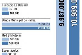 Cort destinará 30.000 euros en 2014 a programar teatro para adultos
