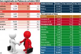 Preocupación por el auge de los contratos temporales en Palma