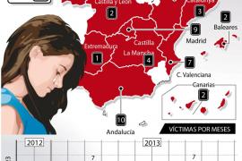Unas 16.418 mujeres maltratadas viven en situación de riesgo en España