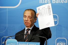 Delgado reitera ante la jueza que la querella por Radio Calvià «no tiene encaje penal»