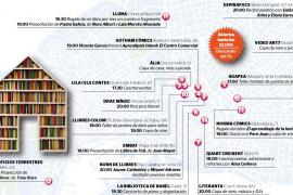 El Dia de les Llibreries ensalza el papel de «centro cultural» de estos espacios