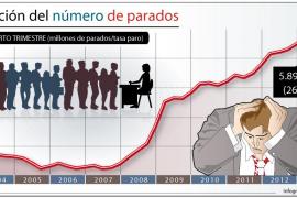 69.000 parados menos durante 2013, pero se destruyen 200.000 empleos