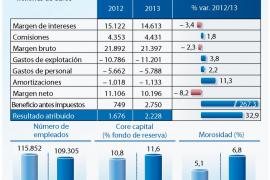 La gran banca multiplica por cuatro sus beneficios en 2013