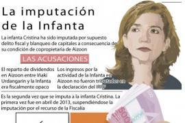 La imputación de la Infanta