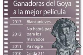 La comedia y el humor acaparan las candidaturas de los Goya