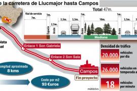 La prolongación de la autopista de Llucmajor hasta Campos no cierra las puertas a una futura variante