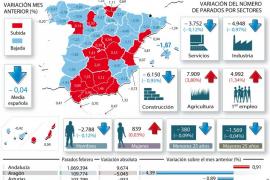 La economía española crea empleo por primera vez desde el inicio de la crisis
