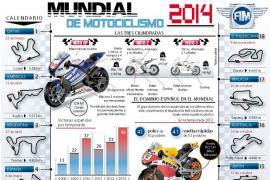 Arranca el Mundial de Motociclismo 2014