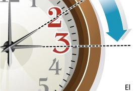 Los relojes se adelantarán una hora el domingo, a las 02.00 serán las 03.00