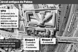 El Ajuntament no rehabilitará las viviendas de la cárcel antigua