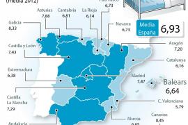 Los hospitales de Balears, entre los más «resolutivos»