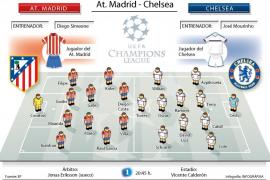 El Atlético desafía al Chelsea y a Mourinho en un duelo apasionante