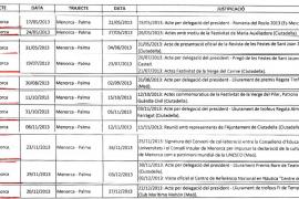 La Assemblea de Docents denuncia a Camps por malversación en sus viajes a Menorca