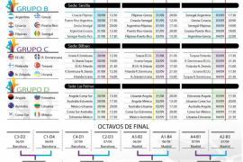 Calendario del Mundial de Baloncesto