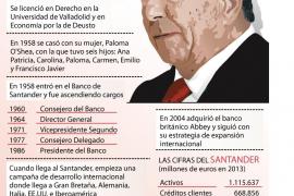Perfil de Emilio Botín y su hija Ana Patricia