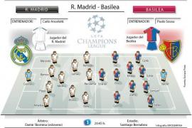 Un Madrid en crisis recibe al Basilea