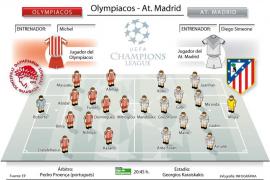Olympiacos-Atlético de Madrid