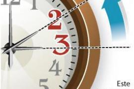 El reloj se atrasa una hora en la madrugada de este domingo