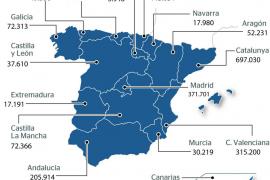 Catalunya es el mayor emisor de turistas de España hacia Balears