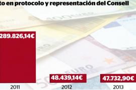 El Consell da cuenta de los gastos de todos sus cargos políticos