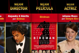 """""""Birdman"""" y """"El gran hotel Budapest"""" empatan a cuatro Oscar"""