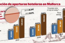 El turismo español salvará la Semana Santa y crecerá un 20 % en verano