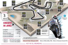 Gran Premio de España de MotoGP 2015