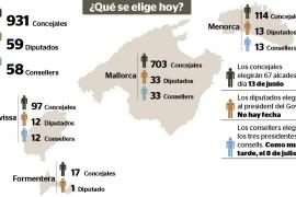 Qué se vota este 24M en Balears