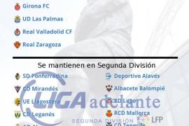 El Sporting regresa a Primera mientras el Racing desciende a Segunda B