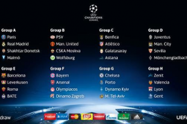 El Sevilla se lleva la peor parte en el sorteo de la Champions
