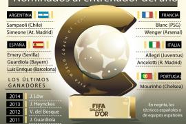 Candidatos al Balón de Oro 2015
