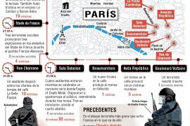 Cronología de los coordinados ataques en la capital francesa