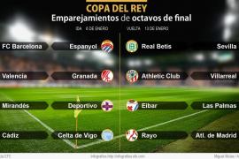 El sorteo de octavos de la Copa deja tres derbis