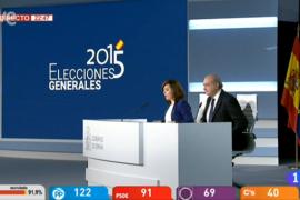 Soraya Sáenz de Santamaría: «El PP ha ganado estas elecciones generales, es la lista más votada»