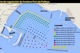 Los 200 fondeos que proyecta el Club Nàutic de Pollença contravienen la normativa vigente