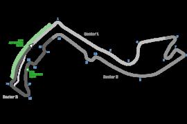 Circuitos del Mundial de Formula 1 2016