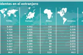 La emigración de baleares al extranjero se dispara un 66 % desde el inicio de la crisis