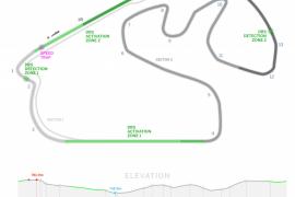 Circuitos del Mundial 2016 de Fórmula 1
