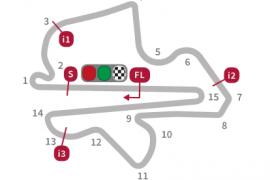 Circuitos del Mundial de MotoGP 2016