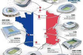 Previa de la Eurocopa 2016
