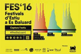 Este viernes comienza el festival de cortometrajes de Es Baluard