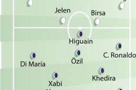 El Madrid pone a prueba su puntería