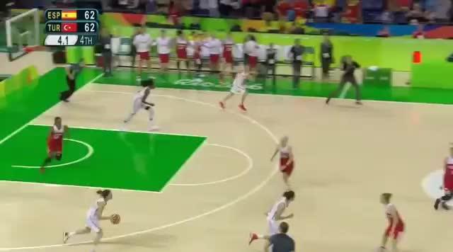 Una canasta sobre la bocina mete a España en semifinales